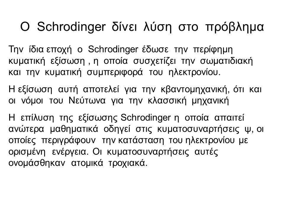 Ο Schrodinger δίνει λύση στο πρόβλημα