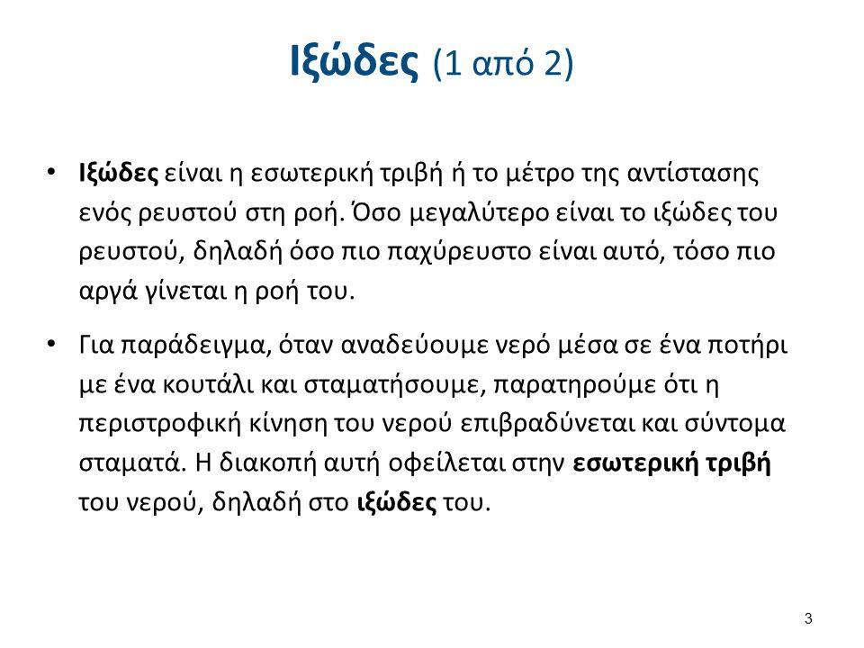Ιξώδες (2 από 2)