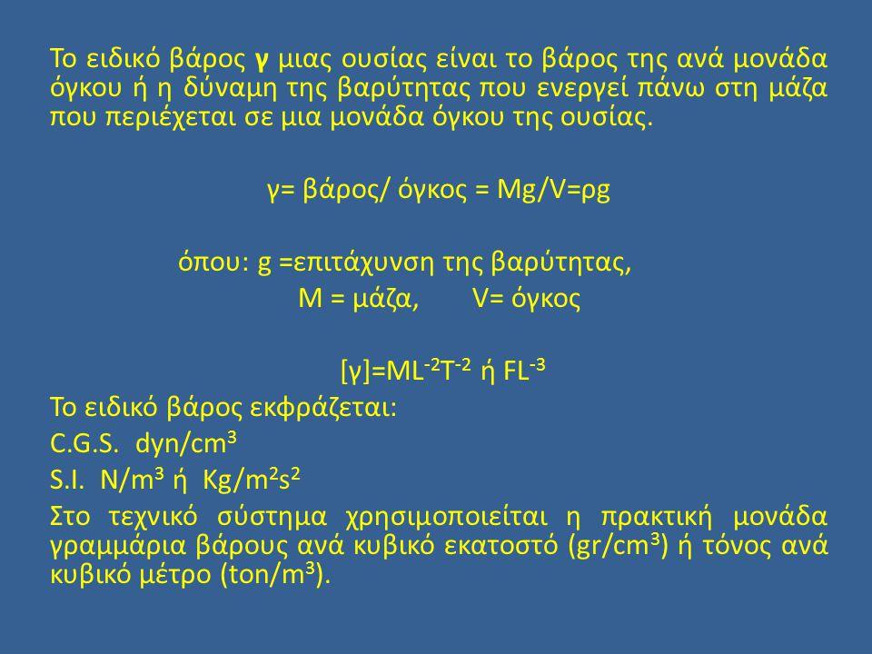 γ= βάρος/ όγκος = Mg/V=ρg όπου: g =επιτάχυνση της βαρύτητας,