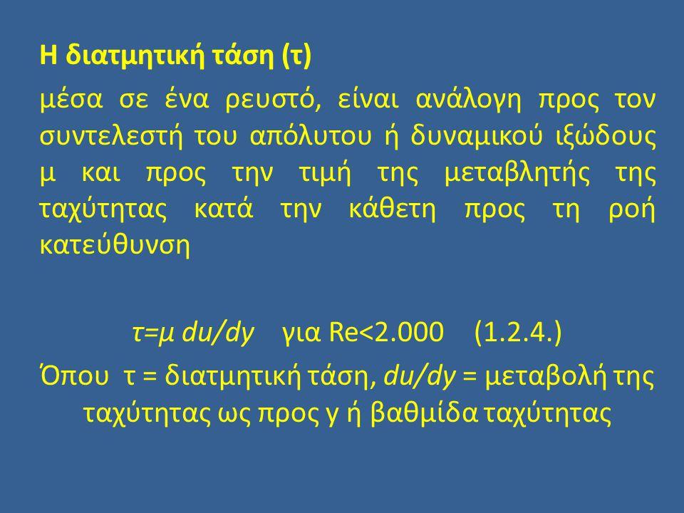 Η διατμητική τάση (τ)