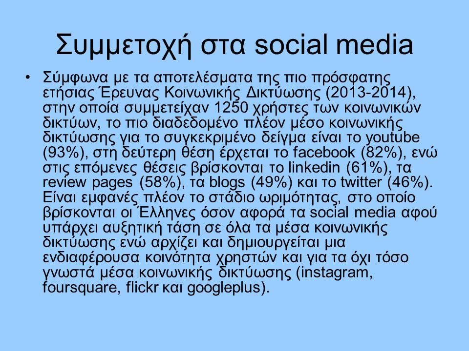 Συμμετοχή στα social media