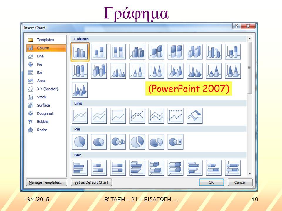 Γράφημα (PowerPoint 2007) 13/4/2017 Β ΤΑΞΗ -- 21 -- ΕΙΣΑΓΩΓΗ ....