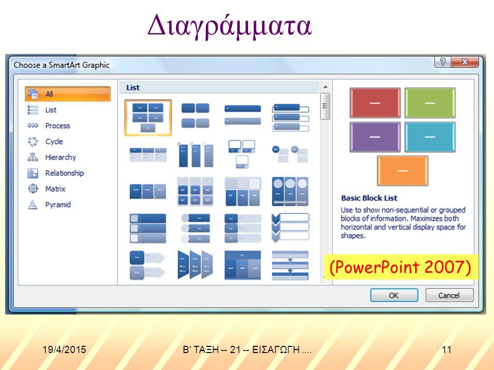 Διαγράμματα (PowerPoint 2007) 13/4/2017 Β ΤΑΞΗ -- 21 -- ΕΙΣΑΓΩΓΗ ....
