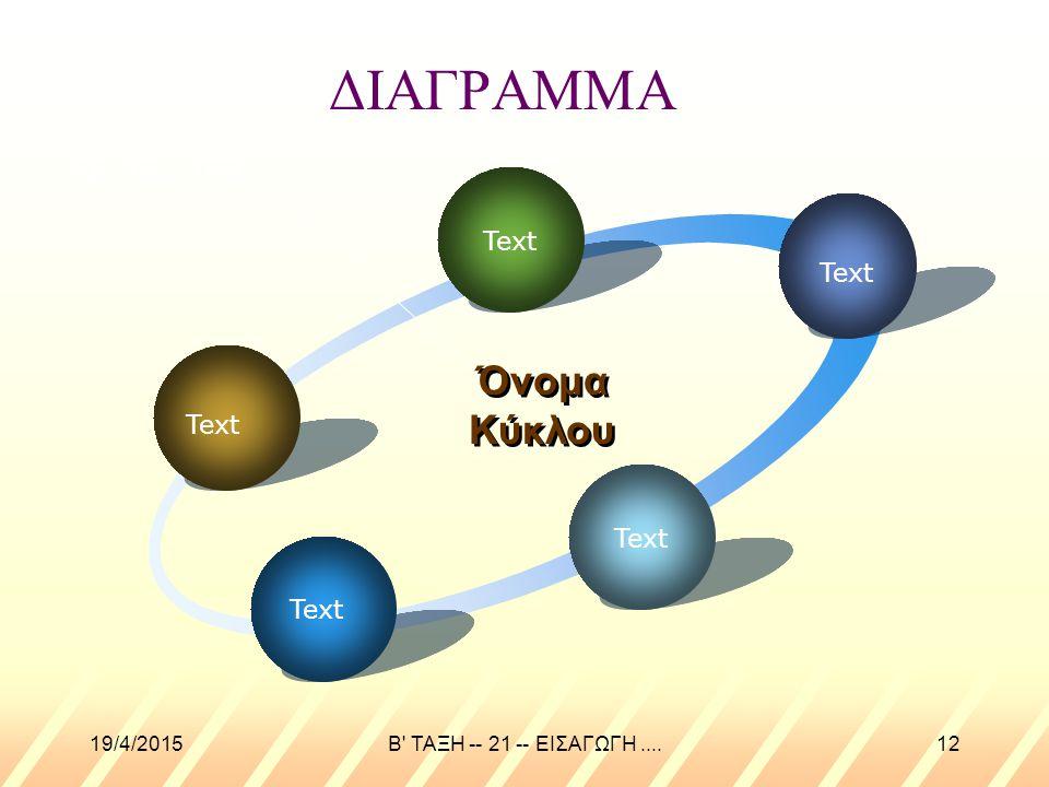 ΔΙΑΓΡΑΜΜΑ Όνομα Κύκλου Add Your Text Text Text Text Text Text