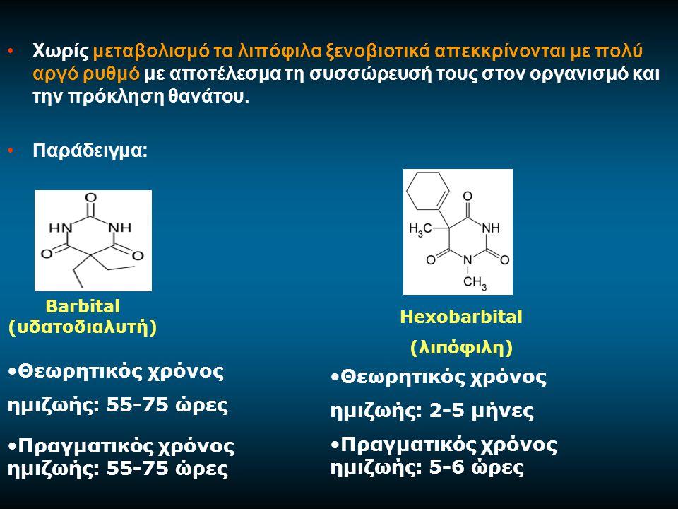 Barbital (υδατοδιαλυτή)
