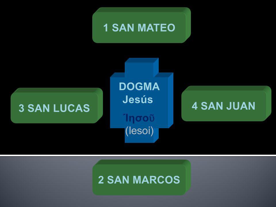 1 SAN MATEO DOGMA Jesús Ίησοῦ (Iesoi) 4 SAN JUAN 3 SAN LUCAS 2 SAN MARCOS