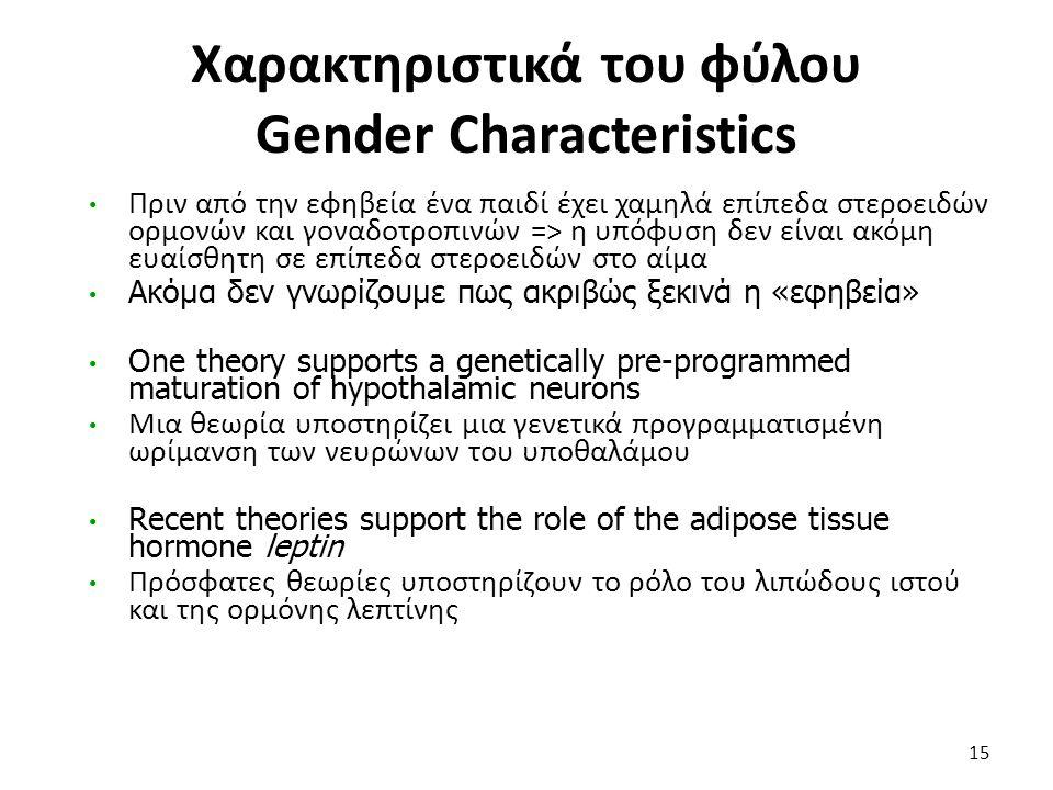Χαρακτηριστικά του φύλου Gender Characteristics