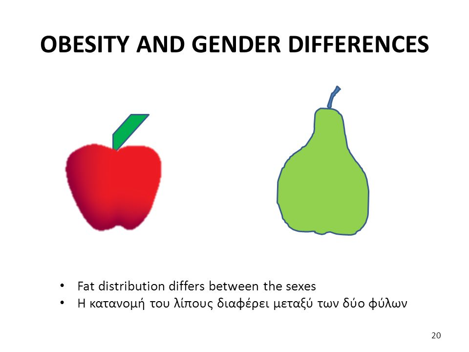 OBESITY AND GENDER DIFFERENCES