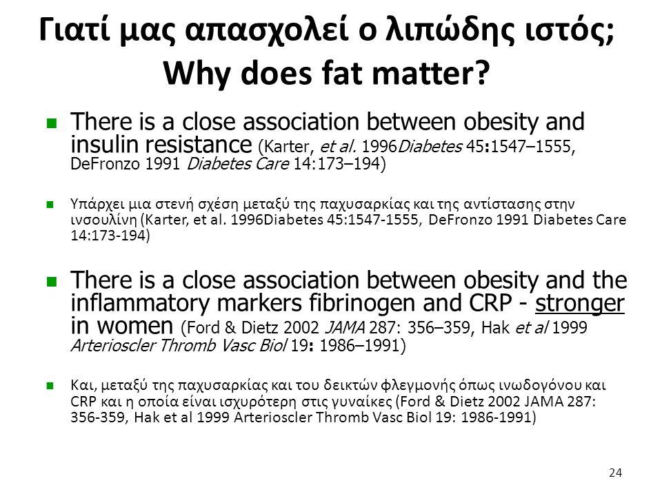 Γιατί μας απασχολεί ο λιπώδης ιστός; Why does fat matter