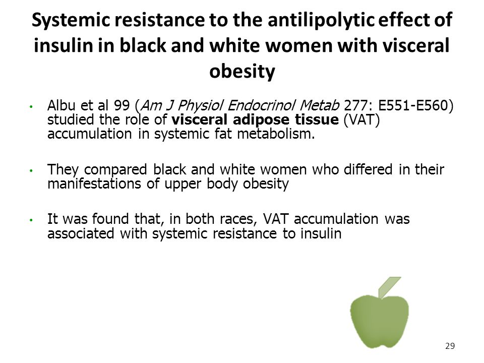 Systemic resistance to the antilipolytic effect of insulin in black and white women with visceral obesity
