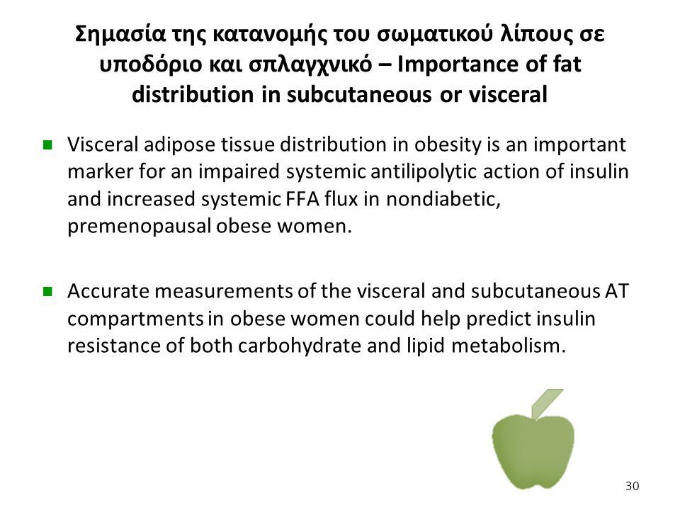Σημασία της κατανομής του σωματικού λίπους σε υποδόριο και σπλαγχνικό – Importance of fat distribution in subcutaneous or visceral