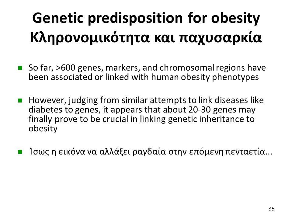 Genetic predisposition for obesity Κληρονομικότητα και παχυσαρκία