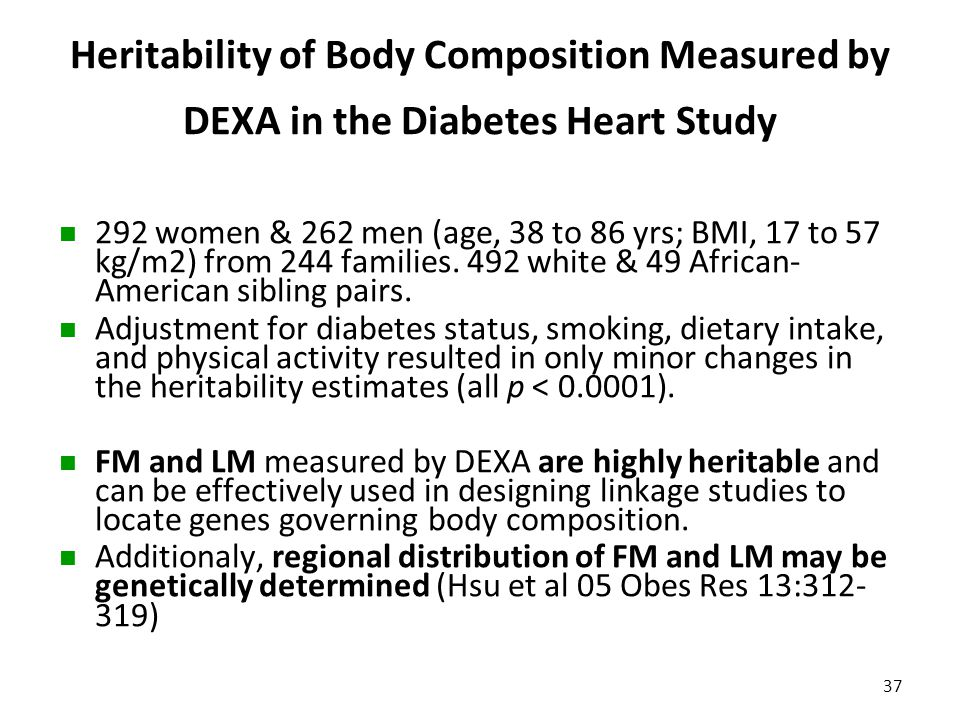 Heritability of Body Composition Measured by DEXA in the Diabetes Heart Study