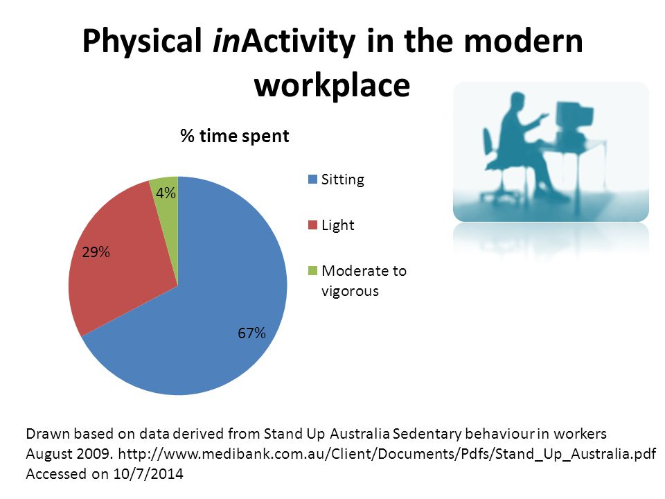 Physical inActivity in the modern workplace