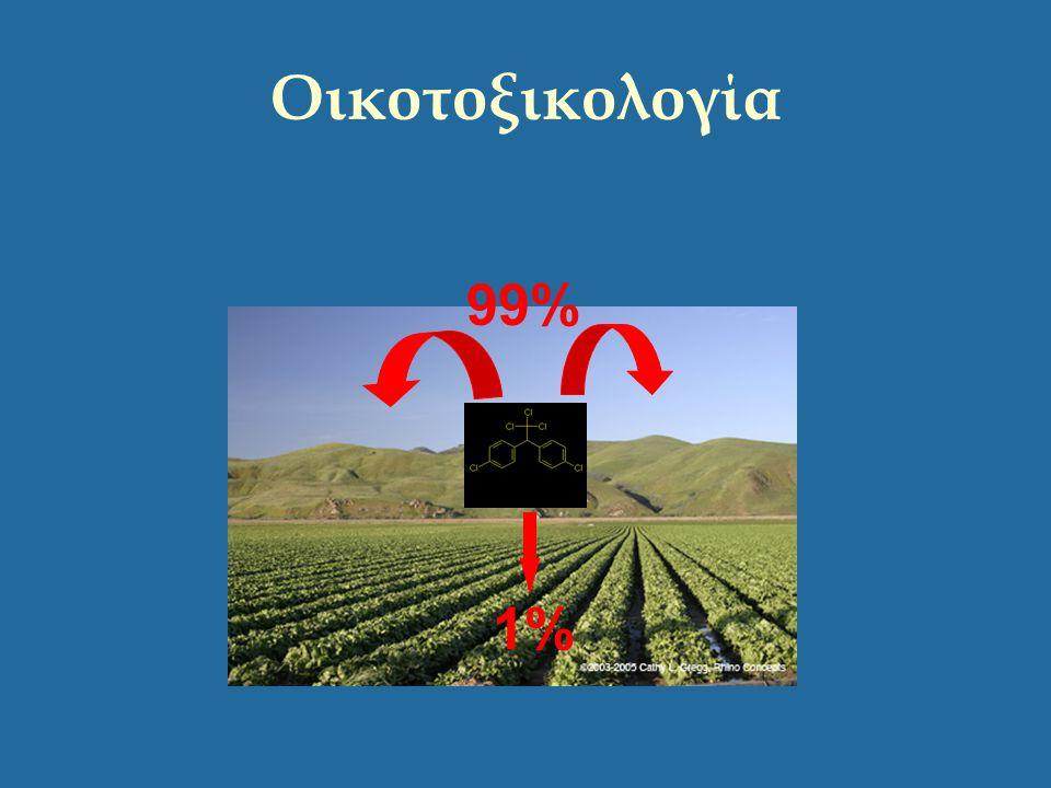 Οικοτοξικολογία 99%