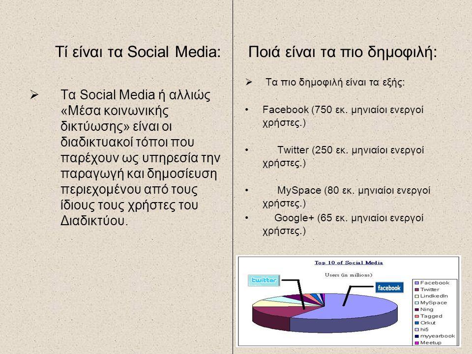 Τί είναι τα Social Media: Ποιά είναι τα πιο δημοφιλή: