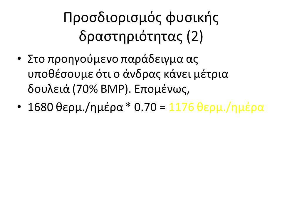 Προσδιορισμός φυσικής δραστηριότητας (2)