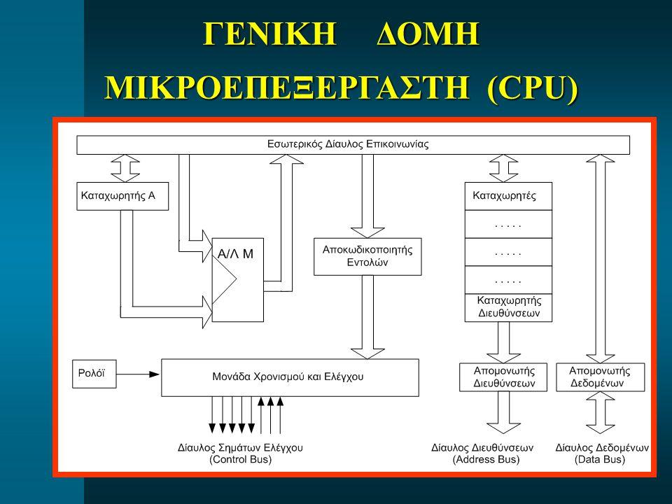 ΜΙΚΡΟΕΠΕΞΕΡΓΑΣΤΗ (CPU)