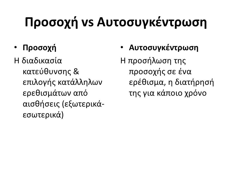 Προσοχή vs Αυτοσυγκέντρωση