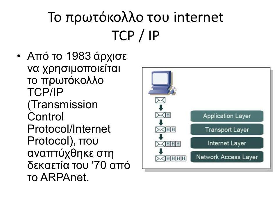 Το πρωτόκολλο του internet TCP / IP