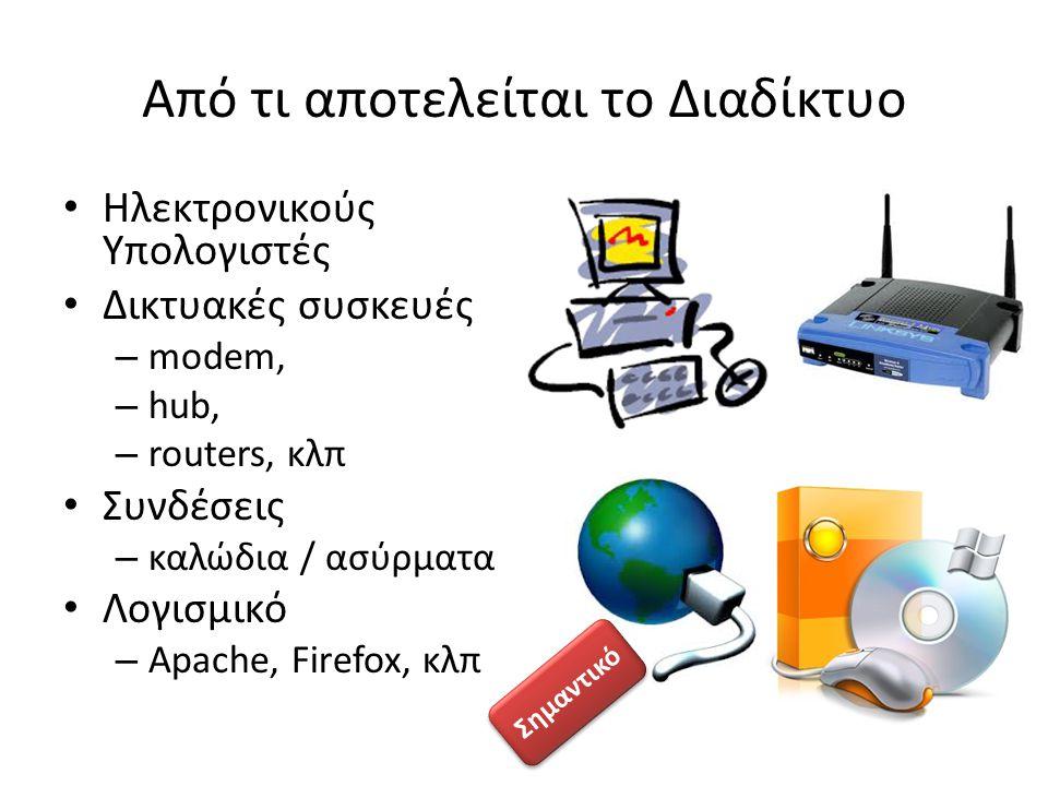 Από τι αποτελείται το Διαδίκτυο