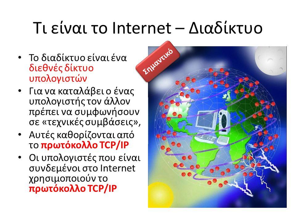 Τι είναι το Internet – Διαδίκτυο