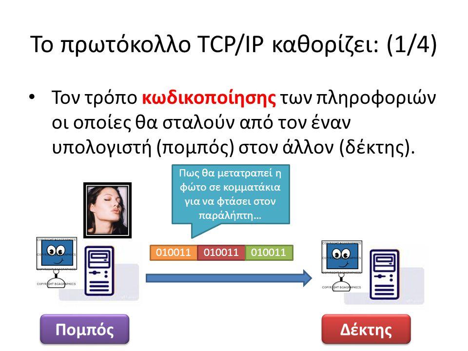 Το πρωτόκολλο TCP/IP καθορίζει: (1/4)