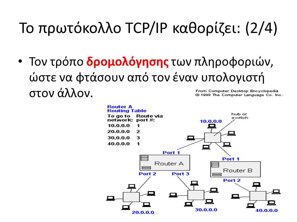 Το πρωτόκολλο TCP/IP καθορίζει: (2/4)