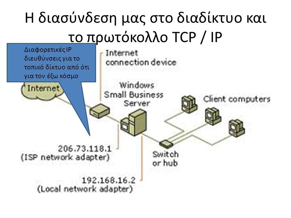 Η διασύνδεση μας στο διαδίκτυο και το πρωτόκολλο TCP / IP