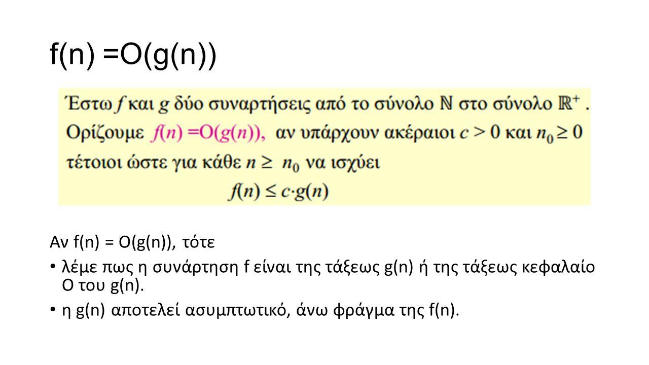 f(n) =Ο(g(n)) Αν f(n) = Ο(g(n)), τότε