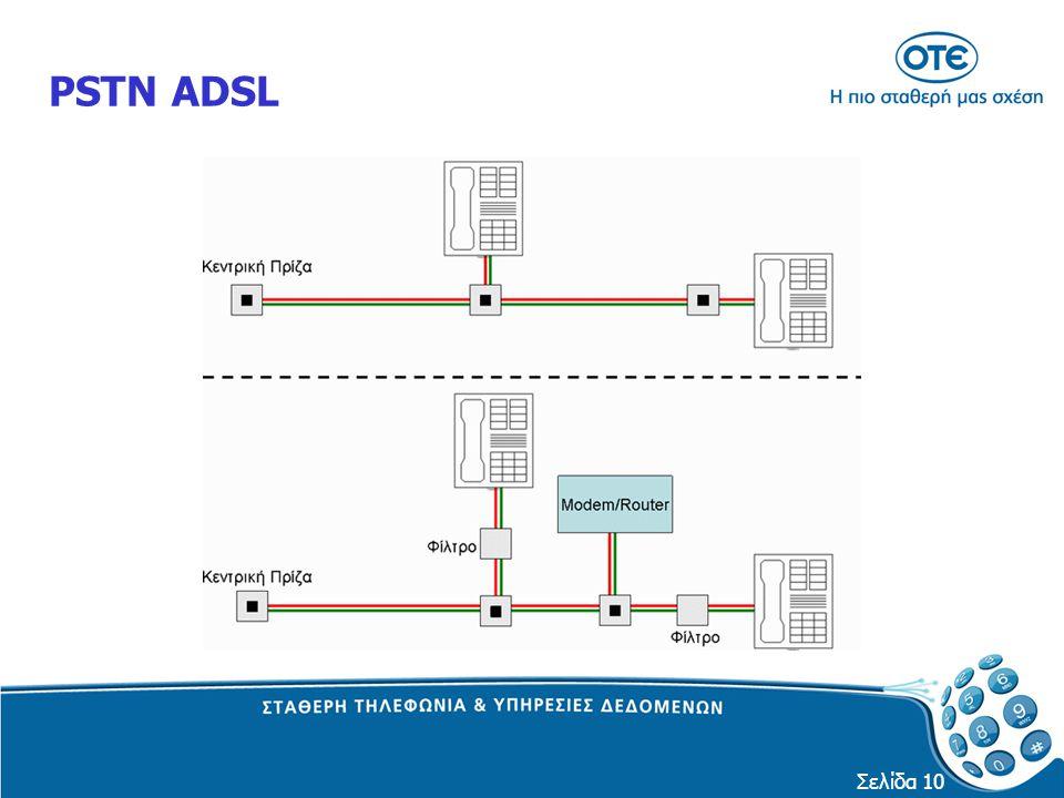 PSTN ADSL