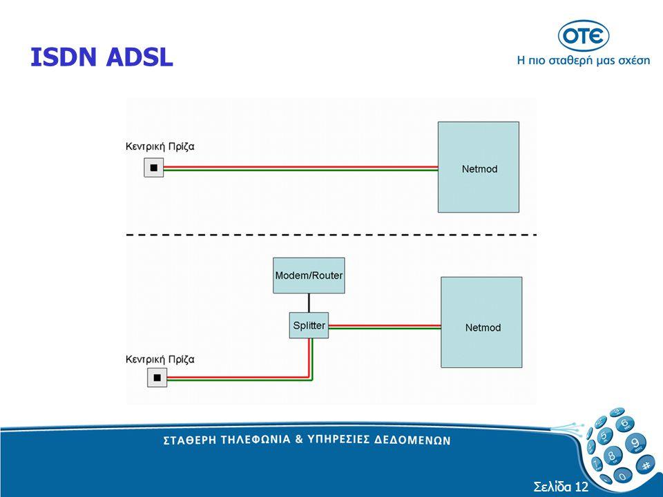 ISDN ADSL
