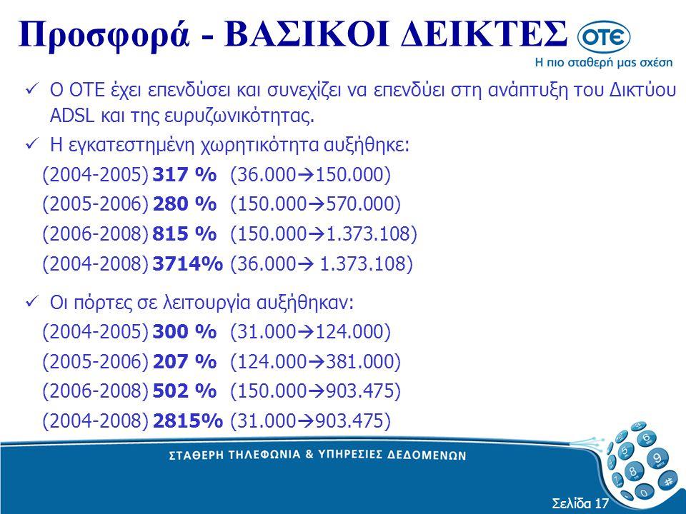 Προσφορά - ΒΑΣΙΚΟΙ ΔΕΙΚΤΕΣ