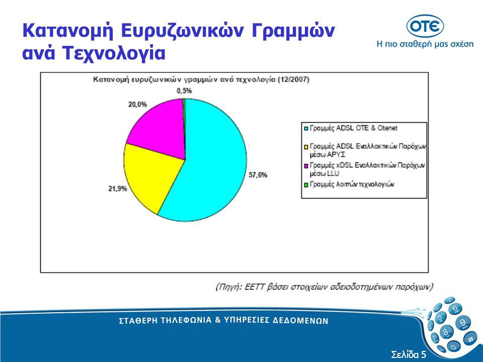 Κατανομή Ευρυζωνικών Γραμμών ανά Τεχνολογία