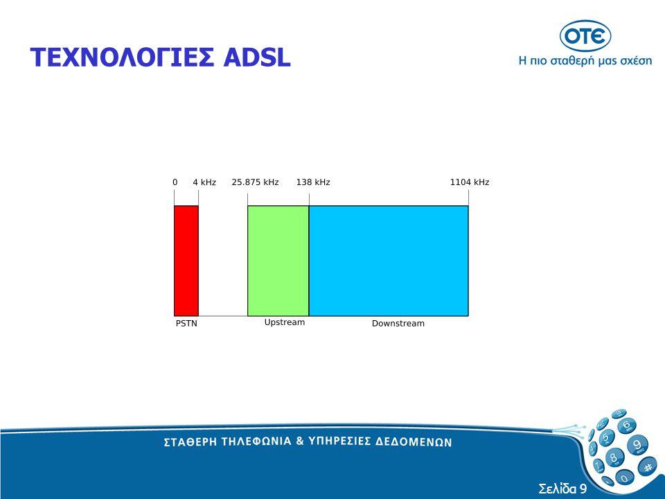 ΤΕΧΝΟΛΟΓΙΕΣ ADSL