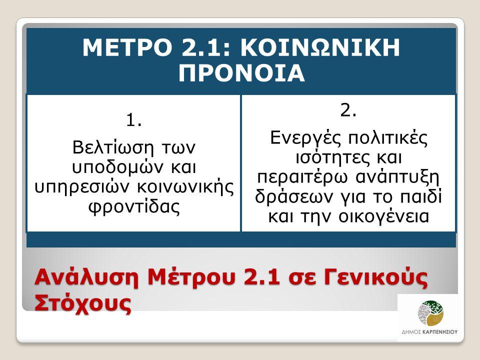 Ανάλυση Μέτρου 2.1 σε Γενικούς Στόχους