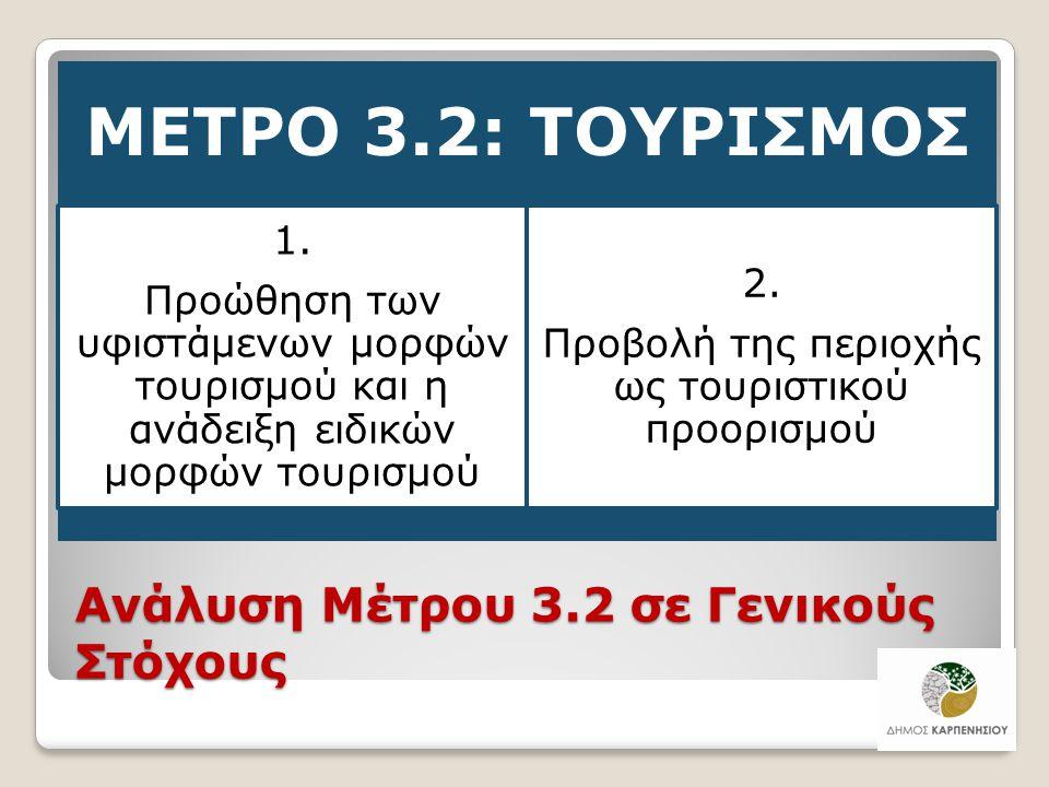 Ανάλυση Μέτρου 3.2 σε Γενικούς Στόχους