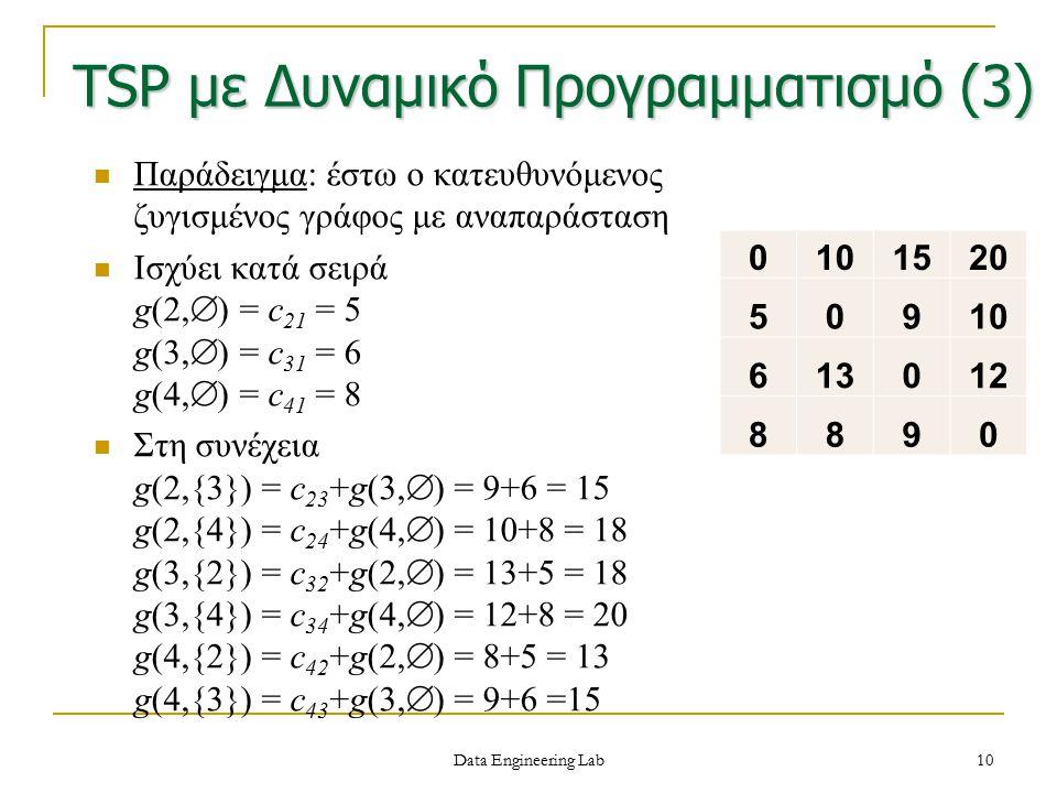 TSP με Δυναμικό Προγραμματισμό (3)