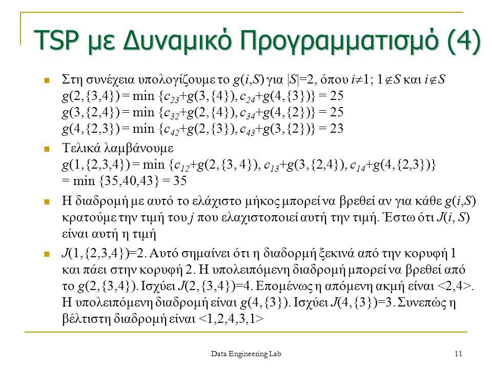 TSP με Δυναμικό Προγραμματισμό (4)