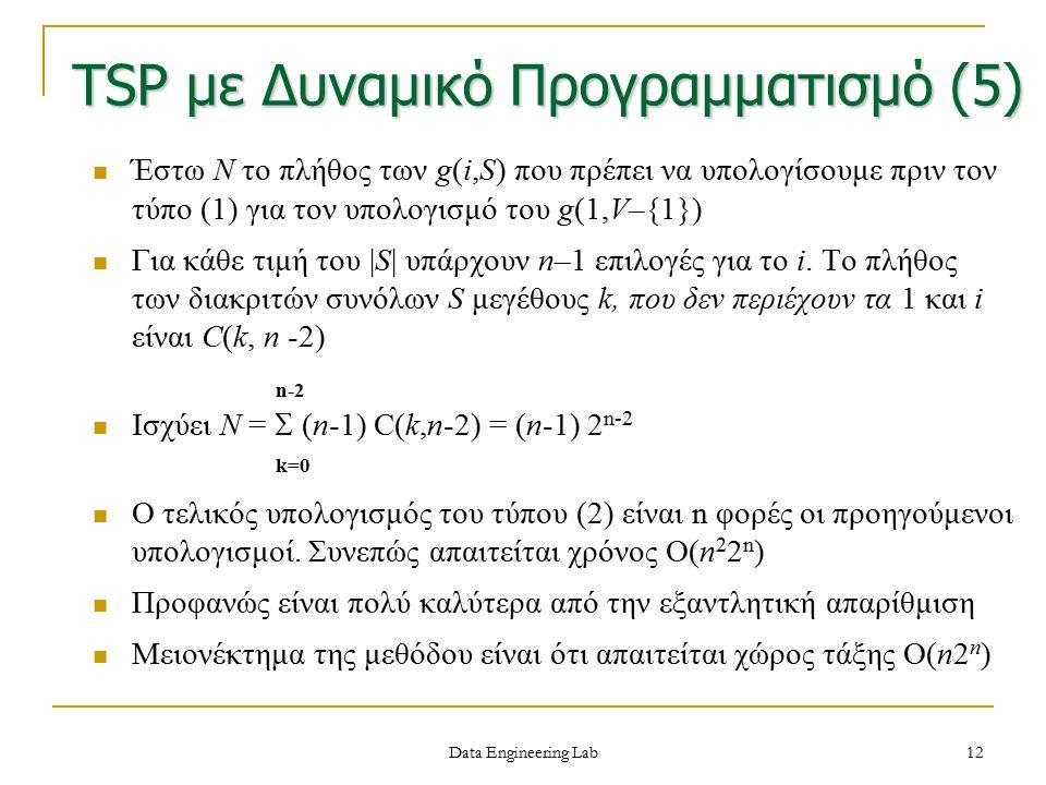TSP με Δυναμικό Προγραμματισμό (5)