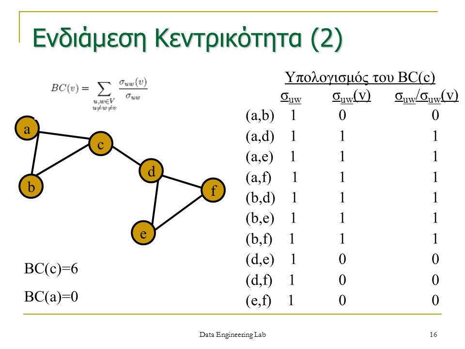 Ενδιάμεση Κεντρικότητα (2)