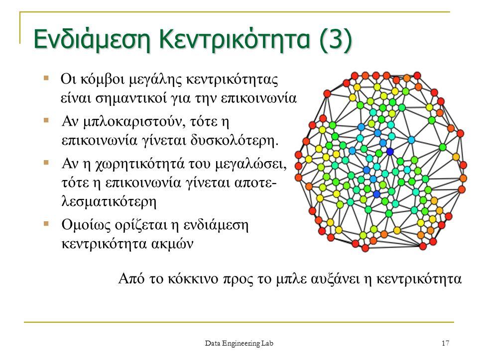 Ενδιάμεση Κεντρικότητα (3)