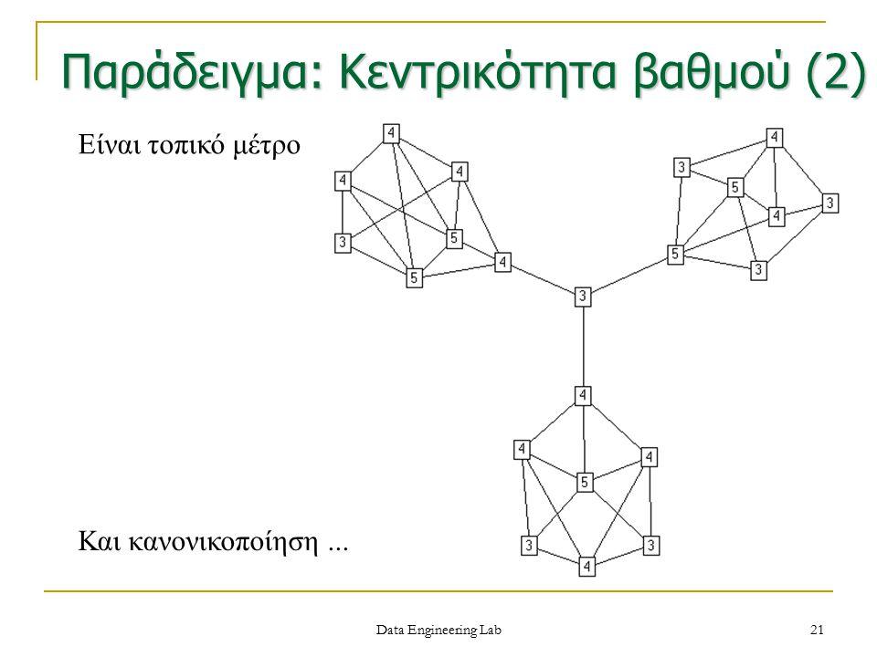 Παράδειγμα: Κεντρικότητα βαθμού (2)