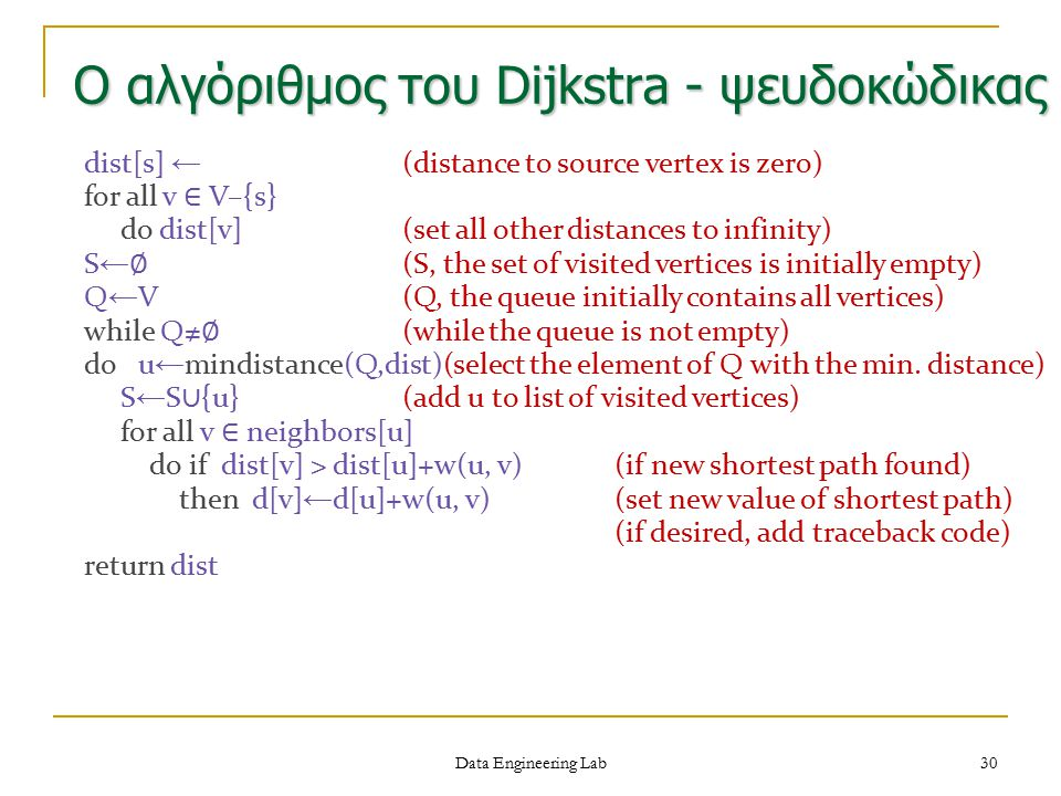 Ο αλγόριθμος του Dijkstra - ψευδοκώδικας
