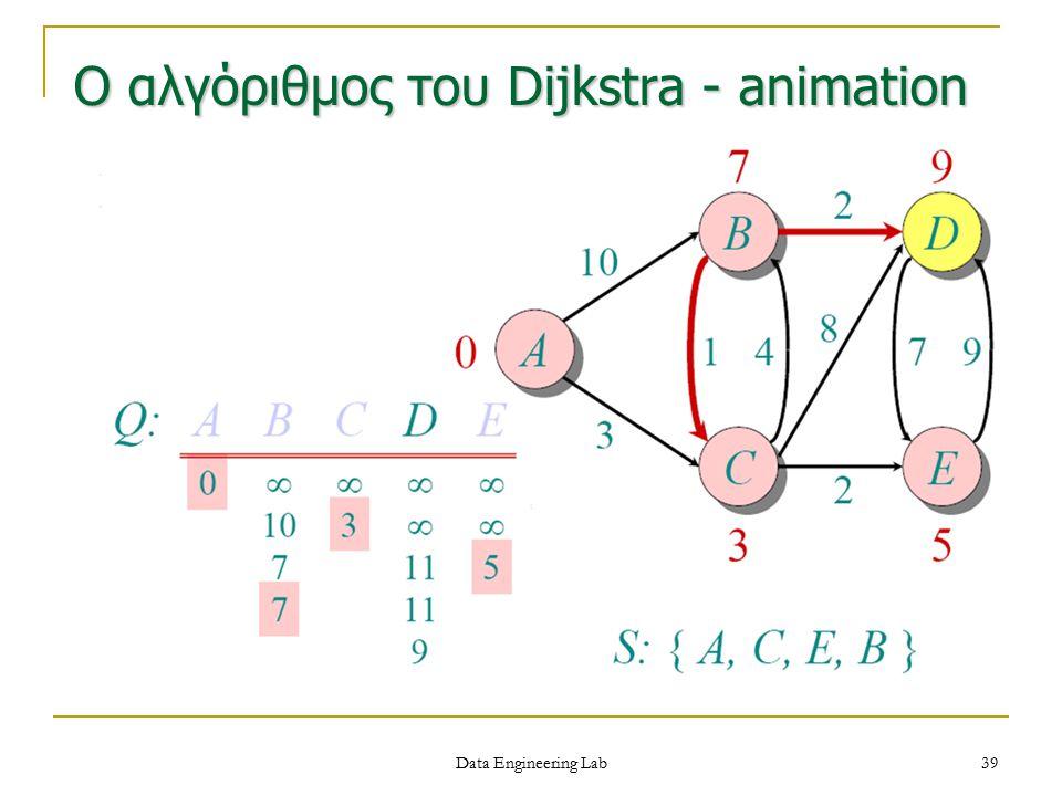 Ο αλγόριθμος του Dijkstra - animation