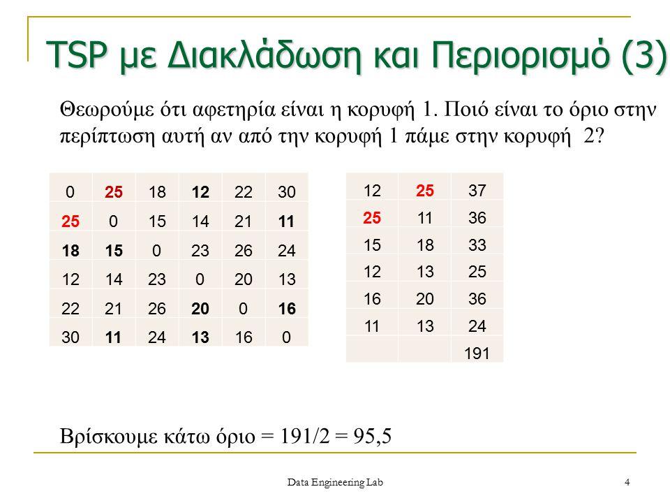 Βρίσκουμε κάτω όριο = 191/2 = 95,5