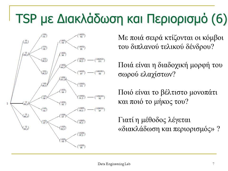 TSP με Διακλάδωση και Περιορισμό (6)