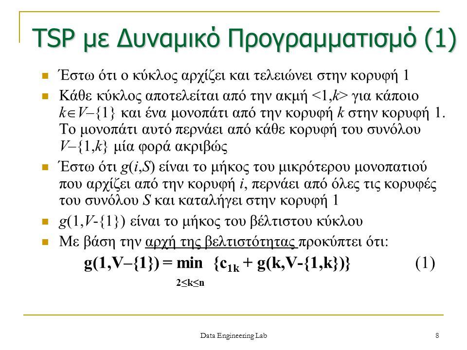 TSP με Δυναμικό Προγραμματισμό (1)