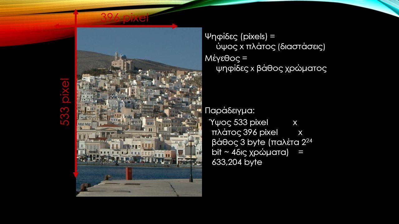 396 pixel 533 pixel Ψηφίδες (pixels) = ύψος x πλάτος (διαστάσεις)