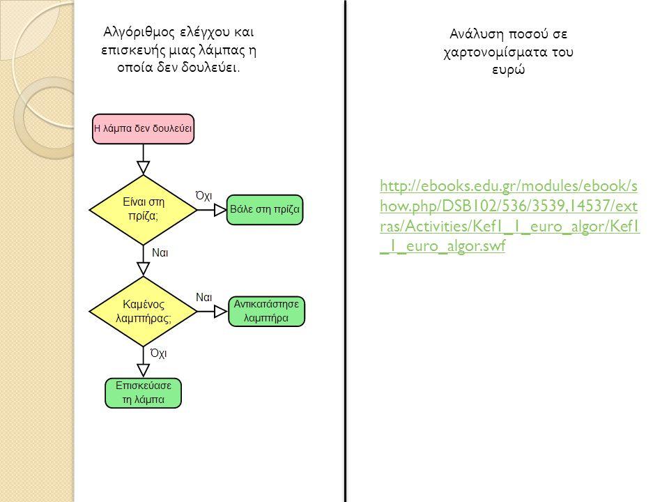 Αλγόριθμος ελέγχου και επισκευής μιας λάμπας η οποία δεν δουλεύει.